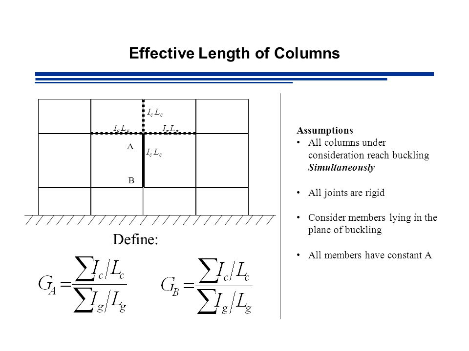 Effective Length of Columns A B I g L g I c L c Assumptions All columns under consideration reach buckling Simultaneously All joints are rigid Consider members lying in the plane of buckling All members have constant A Define: