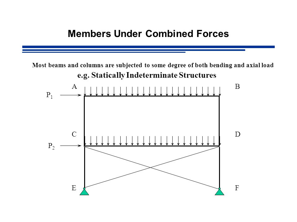 Members Under Combined Forces Most beams and columns are subjected to some degree of both bending and axial load e.g.