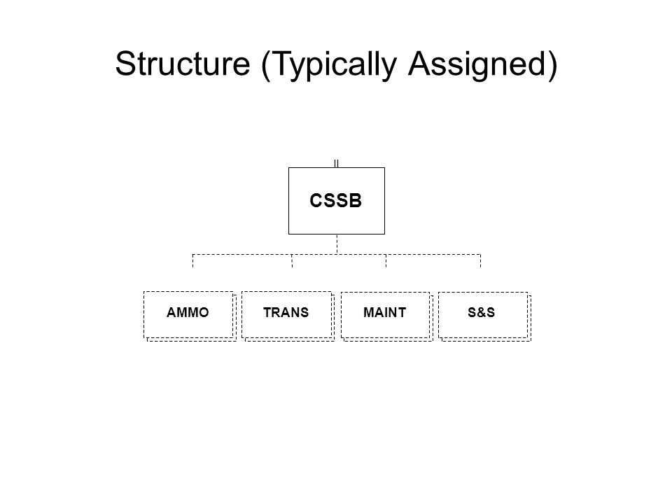 MAINTS&S TRANS II SPT CSSB AMMO Structure (Typically Assigned)