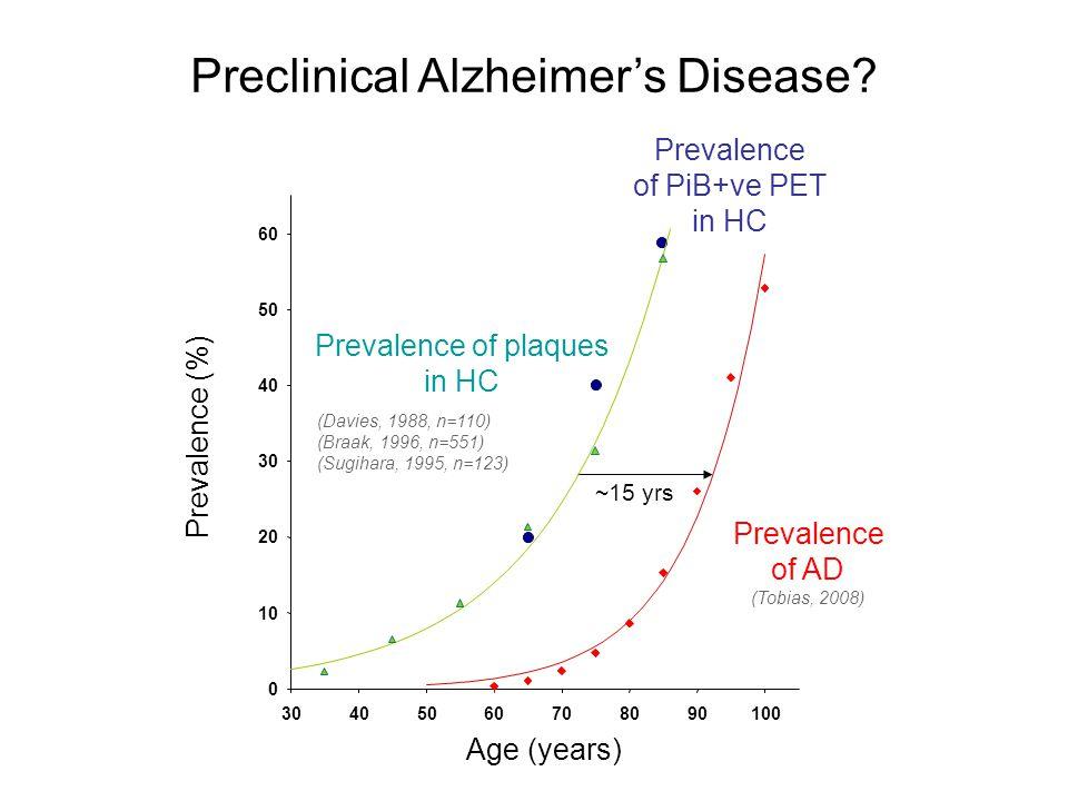 Preclinical Alzheimer's Disease.
