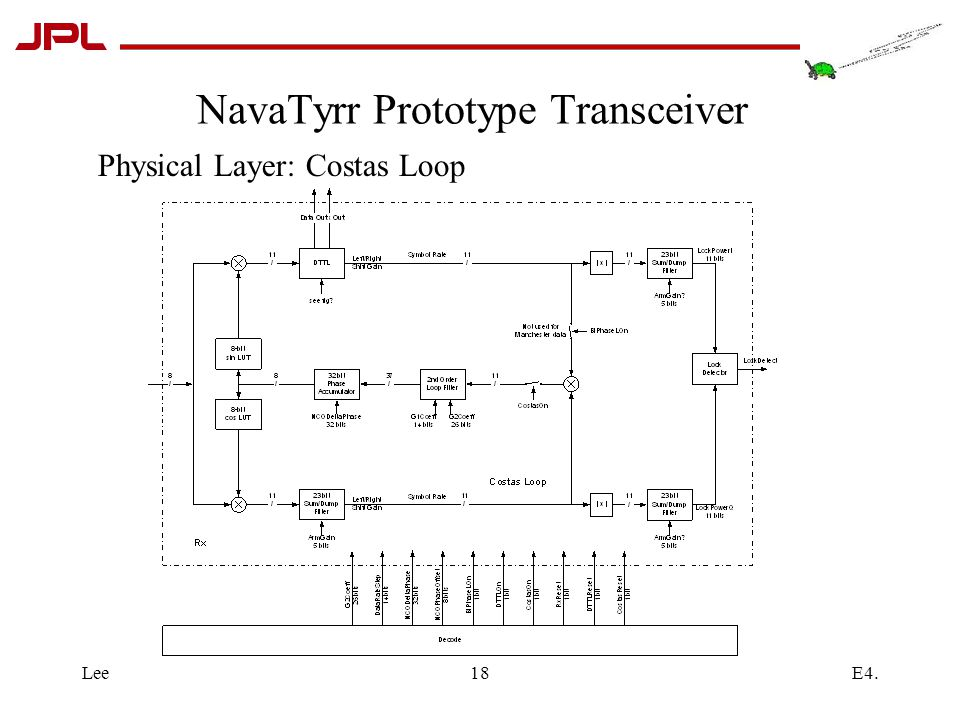 E4.Lee18 Physical Layer: Costas Loop NavaTyrr Prototype Transceiver