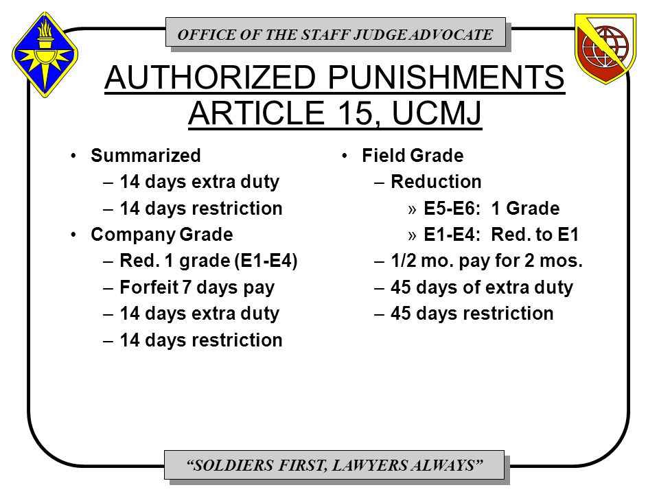 OFFICE OF THE STAFF JUDGE ADVOCATE SOLDIERS FIRST, LAWYERS ALWAYS AUTHORIZED PUNISHMENTS ARTICLE 15, UCMJ Field Grade –Reduction »E5-E6: 1 Grade »E1-E4: Red.