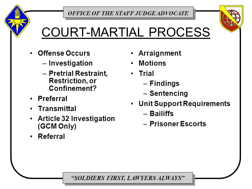 OFFICE OF THE STAFF JUDGE ADVOCATE SOLDIERS FIRST, LAWYERS ALWAYS COURT-MARTIAL PROCESS Offense Occurs –Investigation –Pretrial Restraint, Restriction, or Confinement.