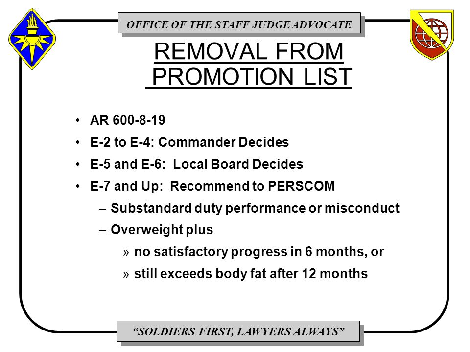 OFFICE OF THE STAFF JUDGE ADVOCATE SOLDIERS FIRST, LAWYERS ALWAYS REMOVAL FROM PROMOTION LIST AR 600-8-19 E-2 to E-4: Commander Decides E-5 and E-6: Local Board Decides E-7 and Up: Recommend to PERSCOM –Substandard duty performance or misconduct –Overweight plus »no satisfactory progress in 6 months, or »still exceeds body fat after 12 months
