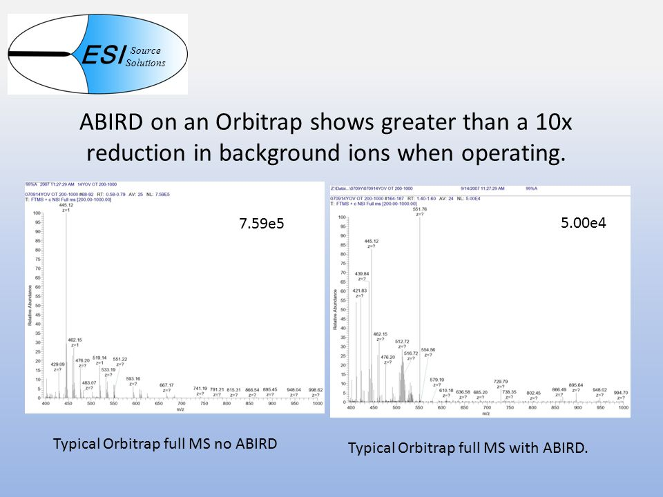 Typical Orbitrap full MS no ABIRD 7.59e5 Typical Orbitrap full MS with ABIRD. 5.00e4 ABIRD on an Orbitrap shows greater than a 10x reduction in backgr