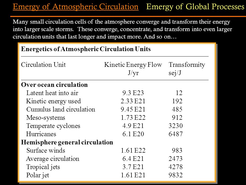 Emergy of Atmospheric Circulation Many small circulation cells of the atmosphere converge and transform their energy into larger scale storms.
