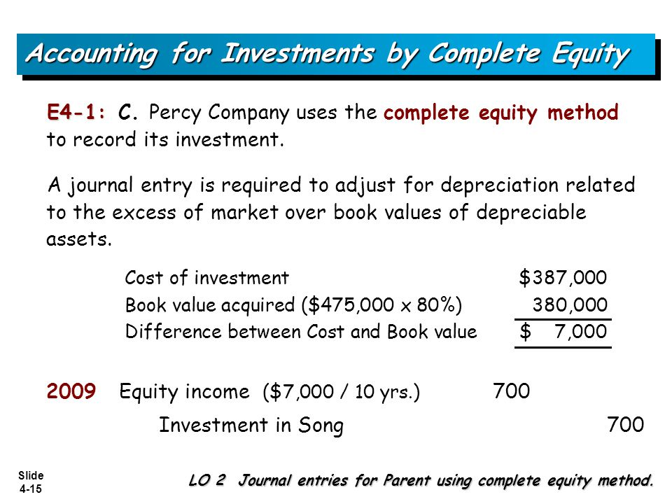 Slide 4-15 E4-1: E4-1: C. Percy Company uses the complete equity method to record its investment. Accounting for Investments by Complete Equity LO 2 J