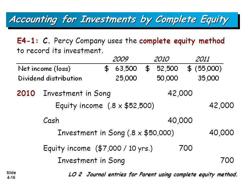 Slide 4-16 E4-1: E4-1: C. Percy Company uses the complete equity method to record its investment. Accounting for Investments by Complete Equity LO 2 J