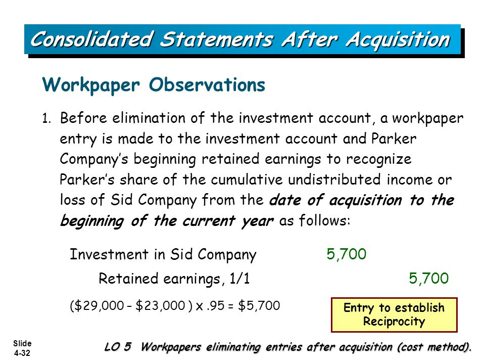 Slide 4-32 1. Before elimination of the investment account, a workpaper entry is made to the investment account and Parker Company's beginning retaine