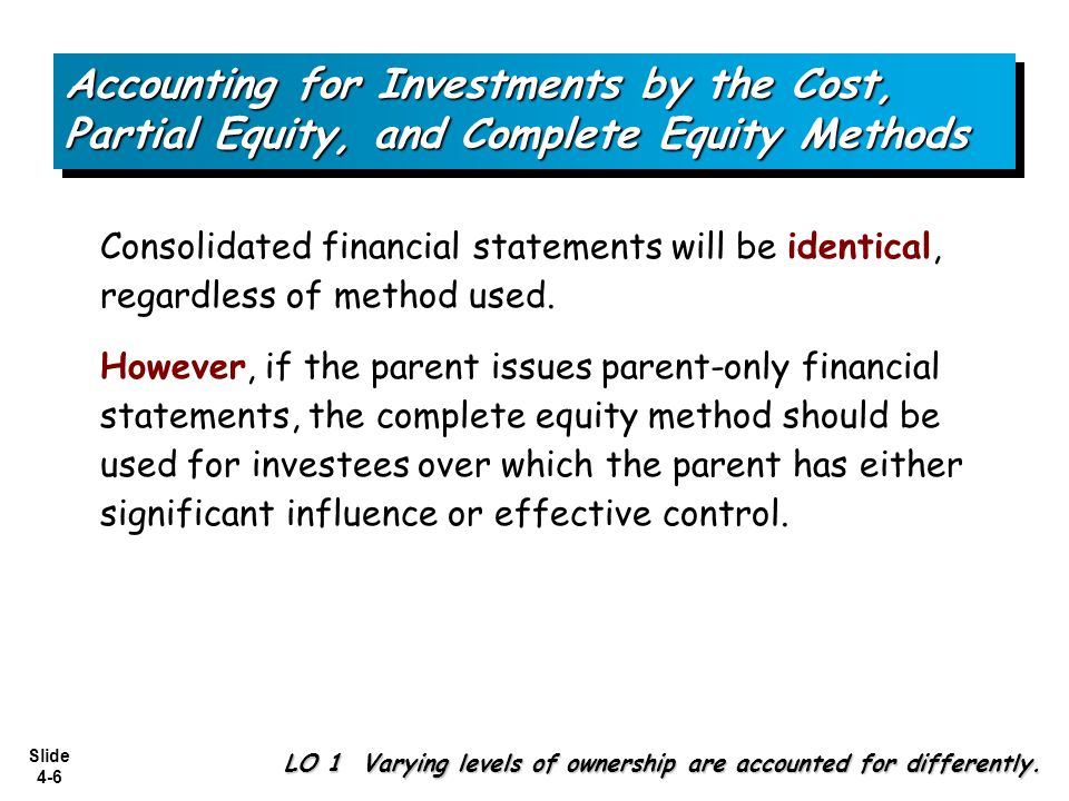 Slide 4-27 6.Consolidated retained earnings: LO 5 Workpapers eliminating entries.