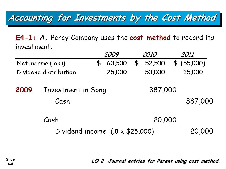 Slide 4-8 Accounting for Investments by the Cost Method LO 2 Journal entries for Parent using cost method. Investment in Song387,000 Cash387,000 2009