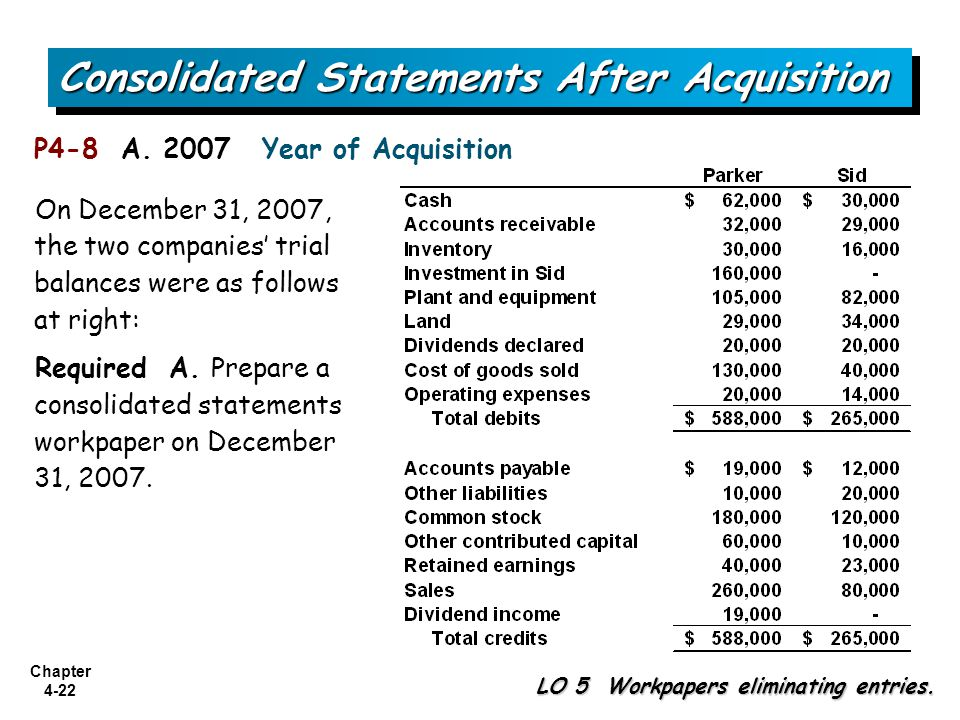 Chapter 4-22 On December 31, 2007, the two companies' trial balances were as follows at right: Required A. Prepare a consolidated statements workpaper
