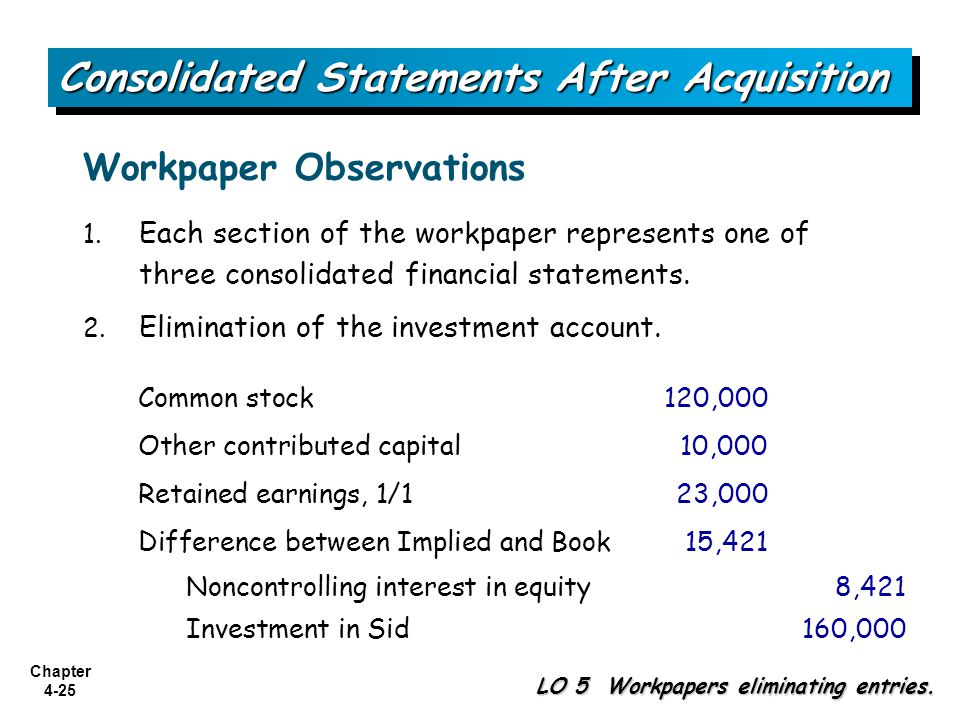 Chapter 4-25 1. Each section of the workpaper represents one of three consolidated financial statements. 2. Elimination of the investment account. LO