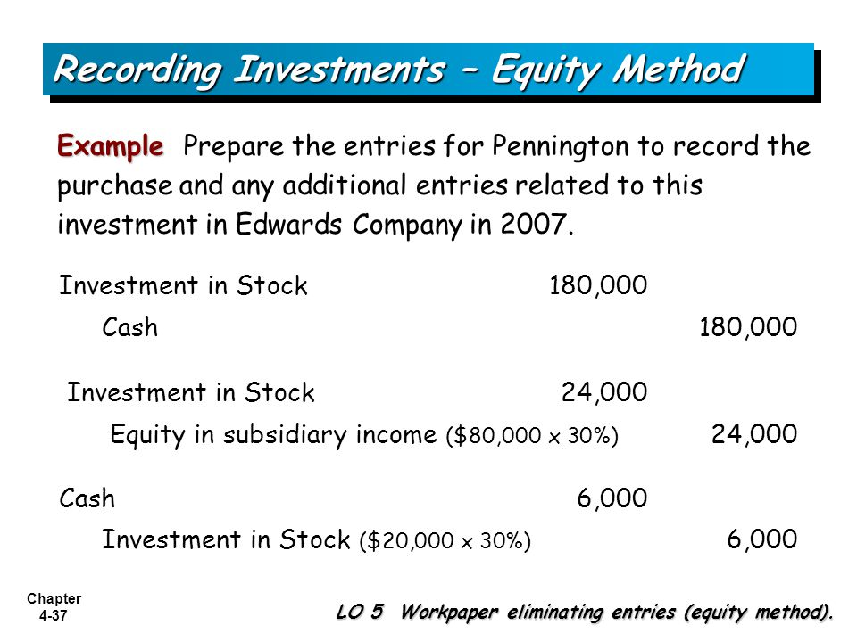 Chapter 4-37 Example Example Prepare the entries for Pennington to record the purchase and any additional entries related to this investment in Edward