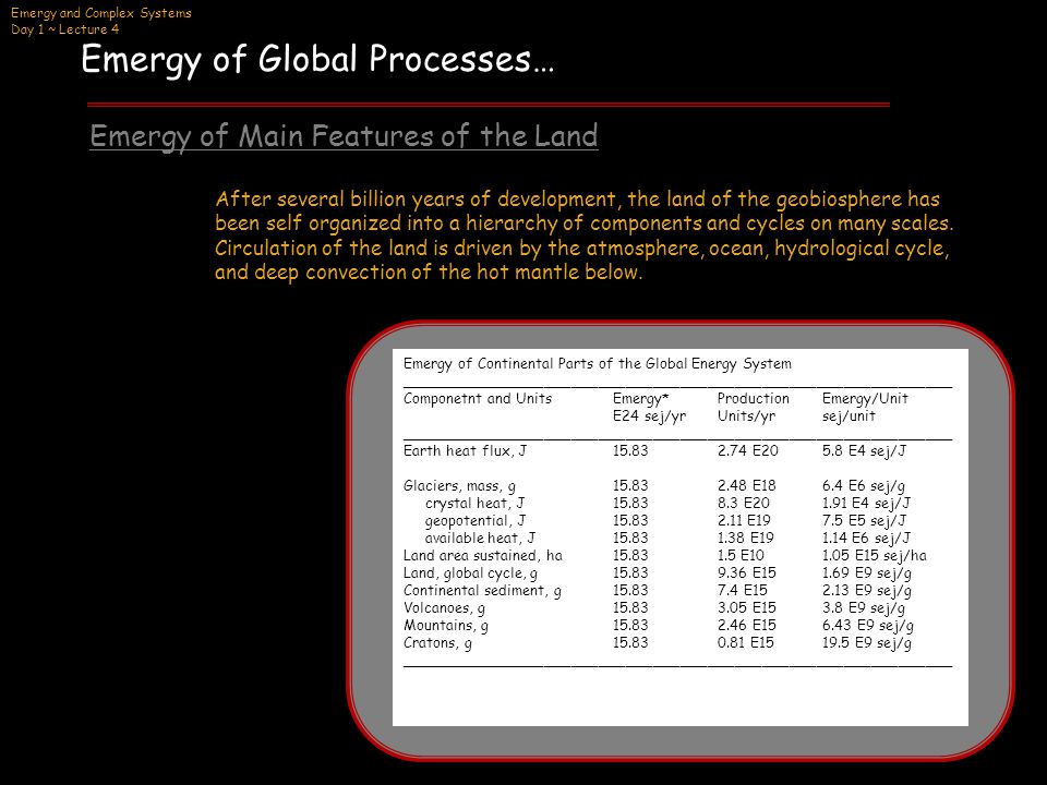 Emergy and Complex Systems Day 1 ~ Lecture 4 Emergy of Global Processes… Emergy and the Spatial Organization of the Land The spatial organization of earth processes results in large differences in rates of earth cycle, energy flux, and unit emergy between the high energy mountain centers and the broad low plains in between.