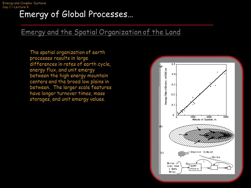 Emergy and Complex Systems Day 1 ~ Lecture 4 Emergy of Global Processes… Emergy and the Spatial Organization of the Land Land area from the earth s hypsographic curve (area of land versus altitude) is multiplied by the erosion rate from the previous Figure to obtain the areal distribution of earth cycling.