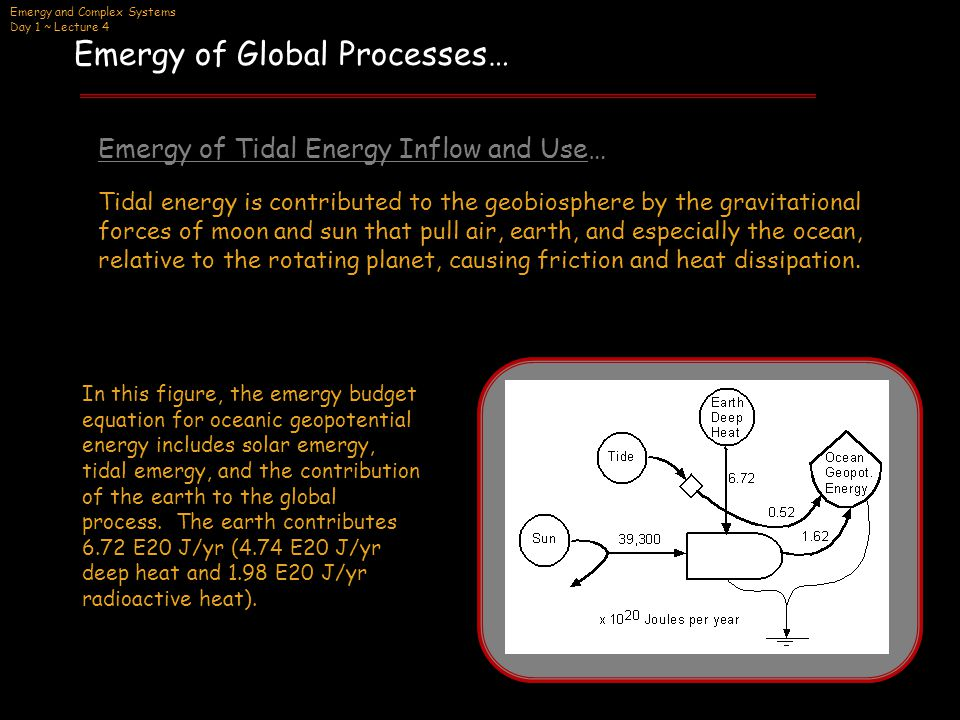 Emergy and Complex Systems Day 1 ~ Lecture 4 Emergy of Global Processes… In this figure, the emergy budget equation for oceanic geopotential energy includes solar emergy, tidal emergy, and the contribution of the earth to the global process.