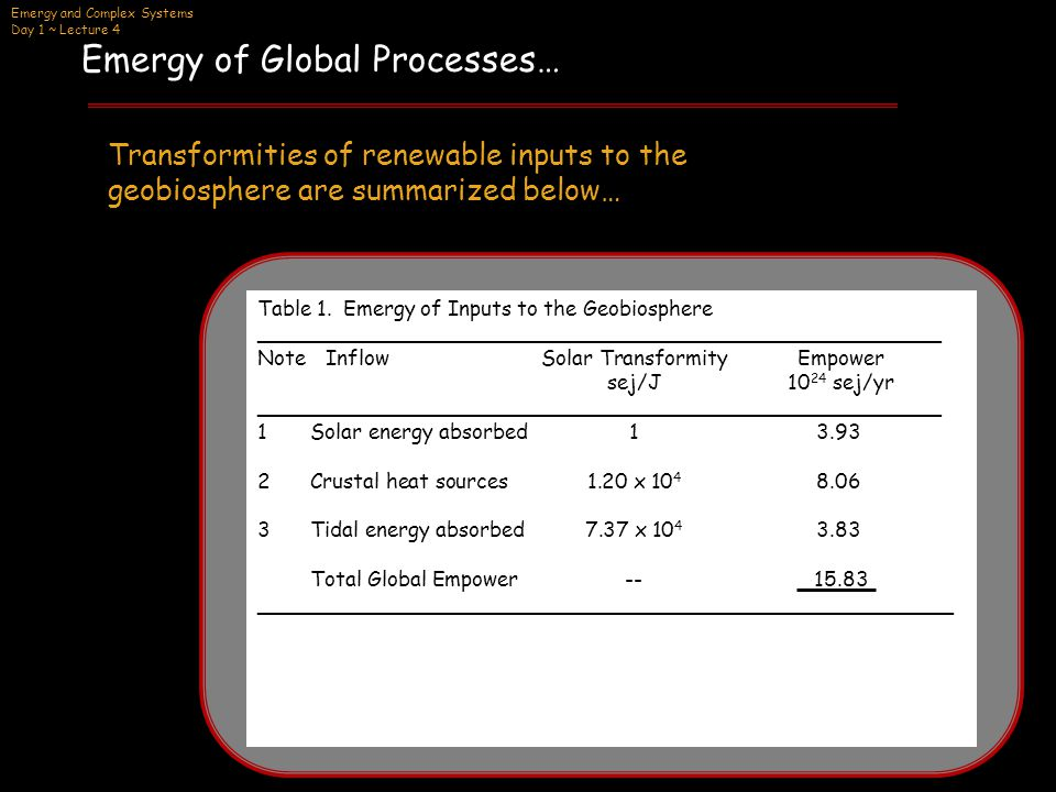 Emergy and Complex Systems Day 1 ~ Lecture 4 Emergy of Global Processes… Table 1.