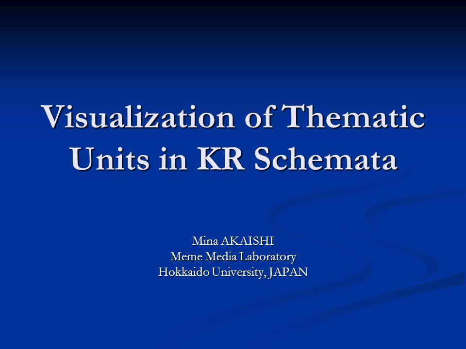 Visualization of Thematic Units in KR Schemata Mina AKAISHI Meme Media Laboratory Hokkaido University, JAPAN