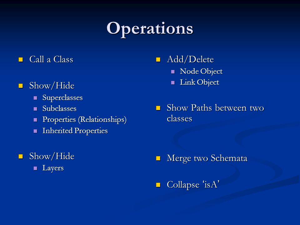 Operations Call a Class Call a Class Show/Hide Show/Hide Superclasses Superclasses Subclasses Subclasses Properties (Relationships) Properties (Relati