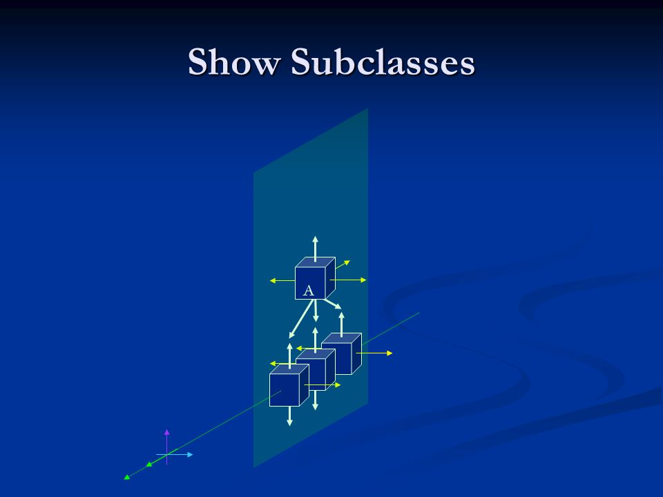 Show Subclasses A