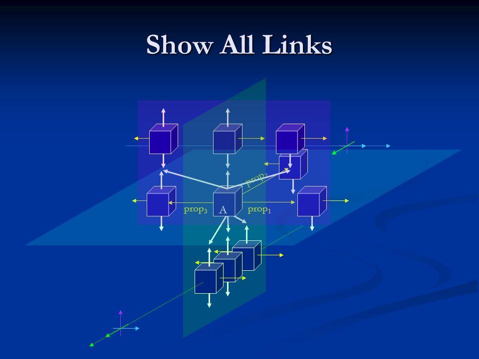 prop 1 A prop 2 prop 3 Show All Links