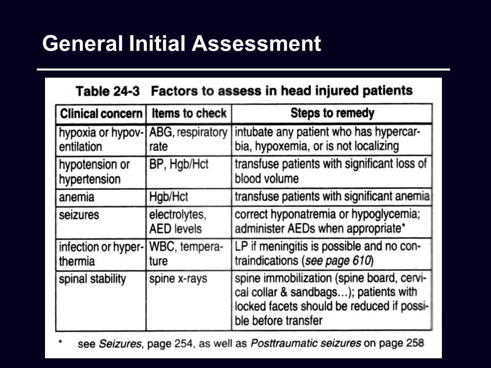 General Initial Assessment