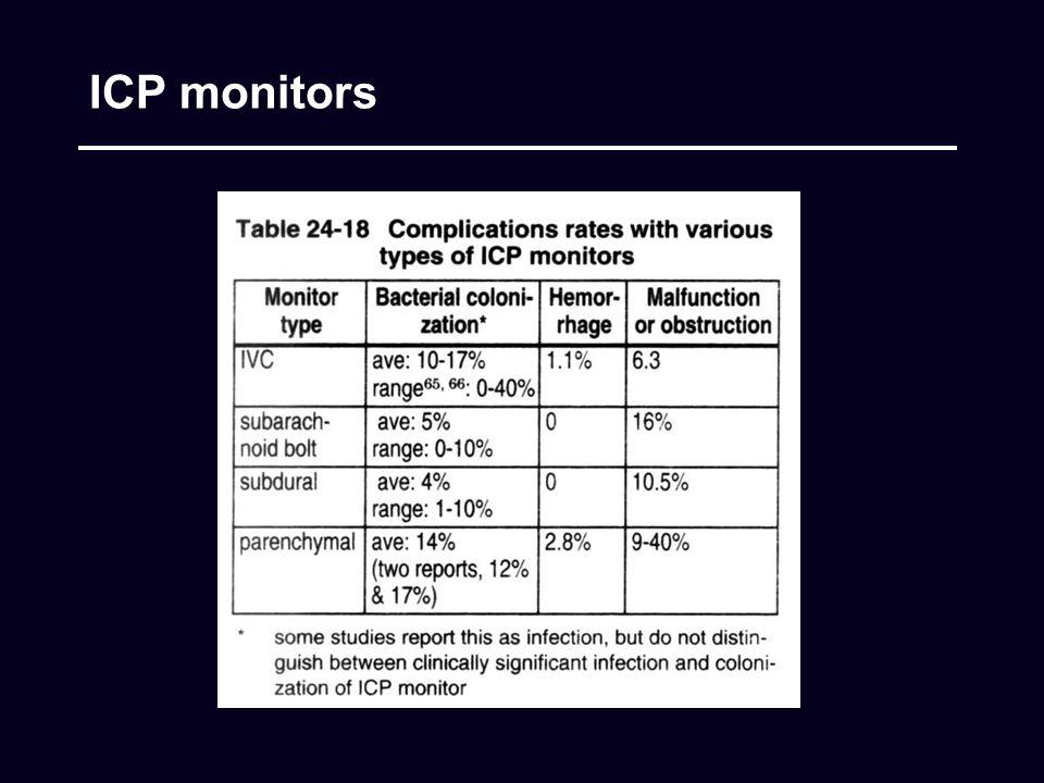 ICP monitors
