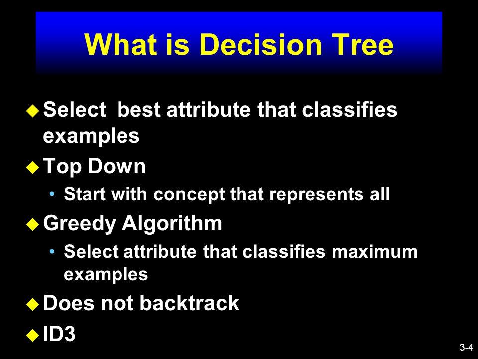 3-15 RIPPER Algorithm PROCEDURE RIPPERk (Pos, Neg) BEGIN Ruleset : = IREP(Pos, Neg) REPEAT k TIMES Ruleset := Optimize(Ruleset, Pos, Neg) UncovPos : = Pos \ {data covered by Ruleset } UncovNeg : = Neg \ {data covered by Ruleset } Ruleset : = Ruleset  IREP(UncovPos, UncovNeg) ENDREPEAT END
