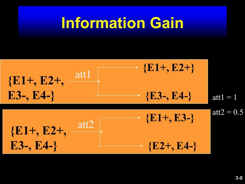 3-8 Information Gain {E1+, E2+, E3-, E4-} {E1+, E2+} {E3-, E4-} att1 {E1+, E2+, E3-, E4-} {E1+, E3-} {E2+, E4-} att2 att1 = 1 att2 = 0.5
