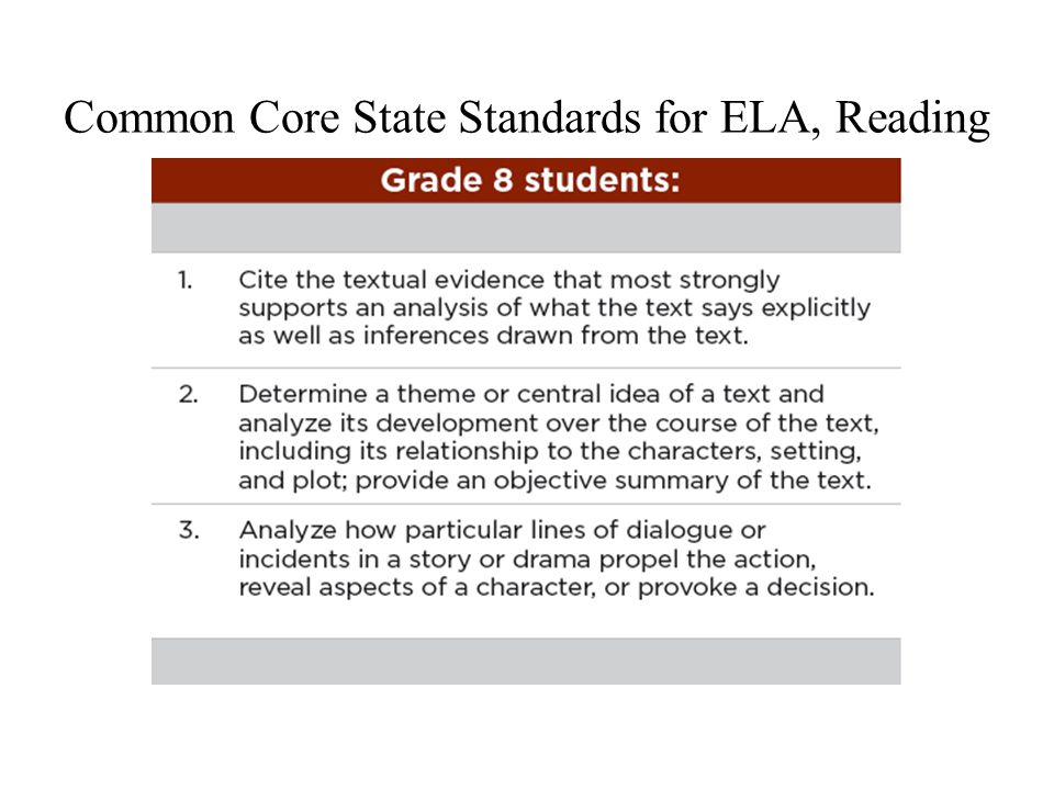 Common Core State Standards for ELA, Reading