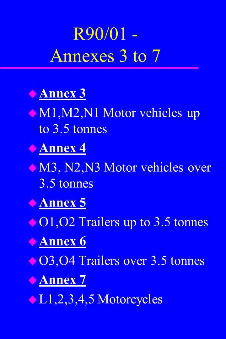 R90/01 - Annexes 3 to 7 u Annex 3 u M1,M2,N1 Motor vehicles up to 3.5 tonnes u Annex 4 u M3, N2,N3 Motor vehicles over 3.5 tonnes u Annex 5 u O1,O2 Tr