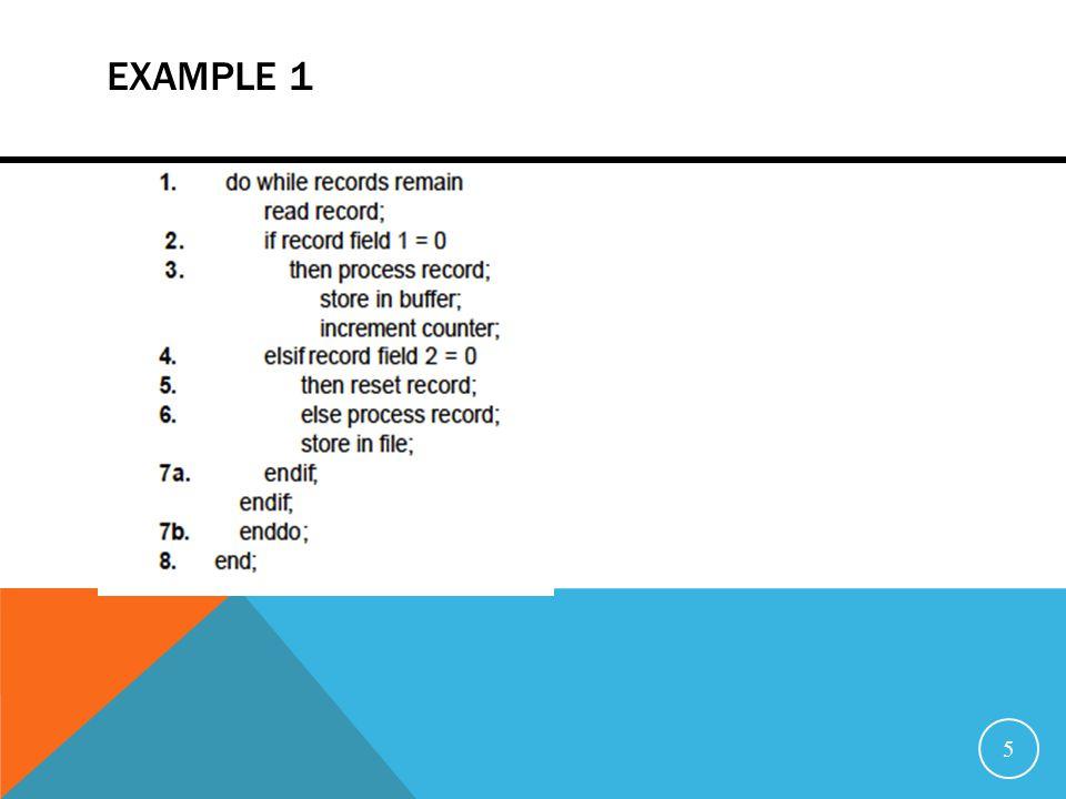 EXAMPLE 1 5