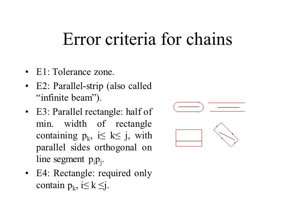 Error criteria for chains E1: Tolerance zone.E2: Parallel-strip (also called infinite beam ).