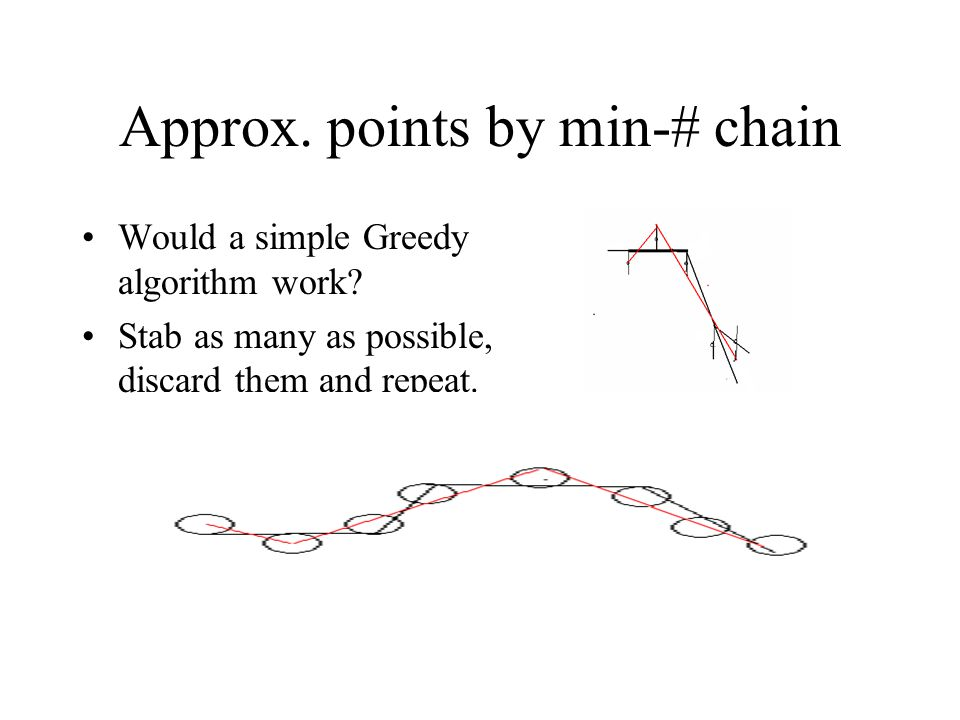 Approx. points by min-# chain Would a simple Greedy algorithm work? Stab as many as possible, discard them and repeat.