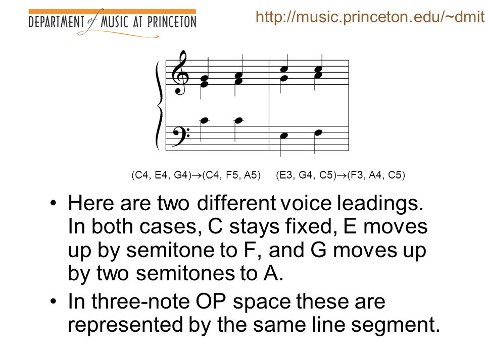 Here are two different voice leadings. In both cases, C stays fixed, E moves up by semitone to F, and G moves up by two semitones to A. In three-note