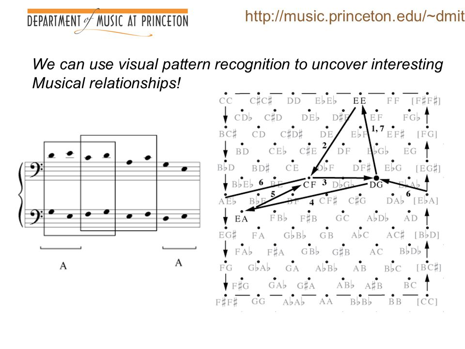 We can use visual pattern recognition to uncover interesting Musical relationships! http://music.princeton.edu/~dmitri