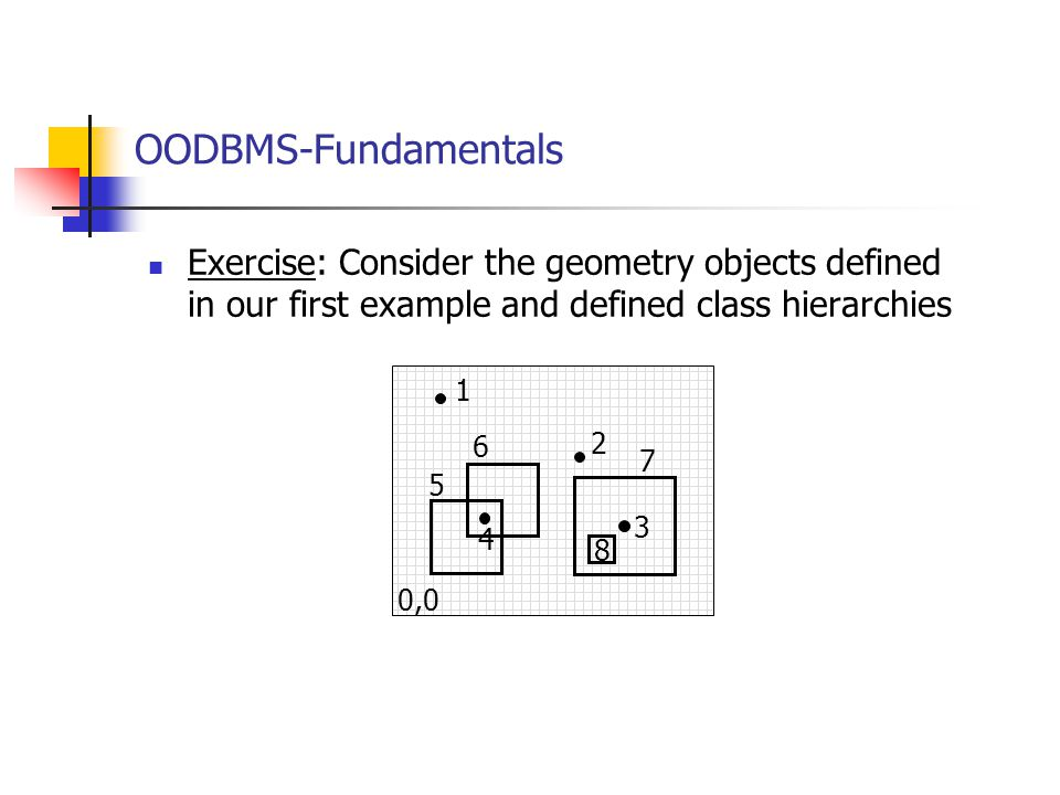 OODBMS-Fundamentals Exercise: Consider the geometry objects defined in our first example and defined class hierarchies 0,0 1 2 3 4 5 6 7 8