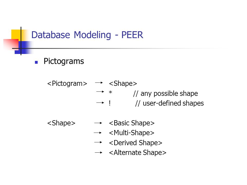 Database Modeling - PEER Pictograms * // any possible shape ! // user-defined shapes