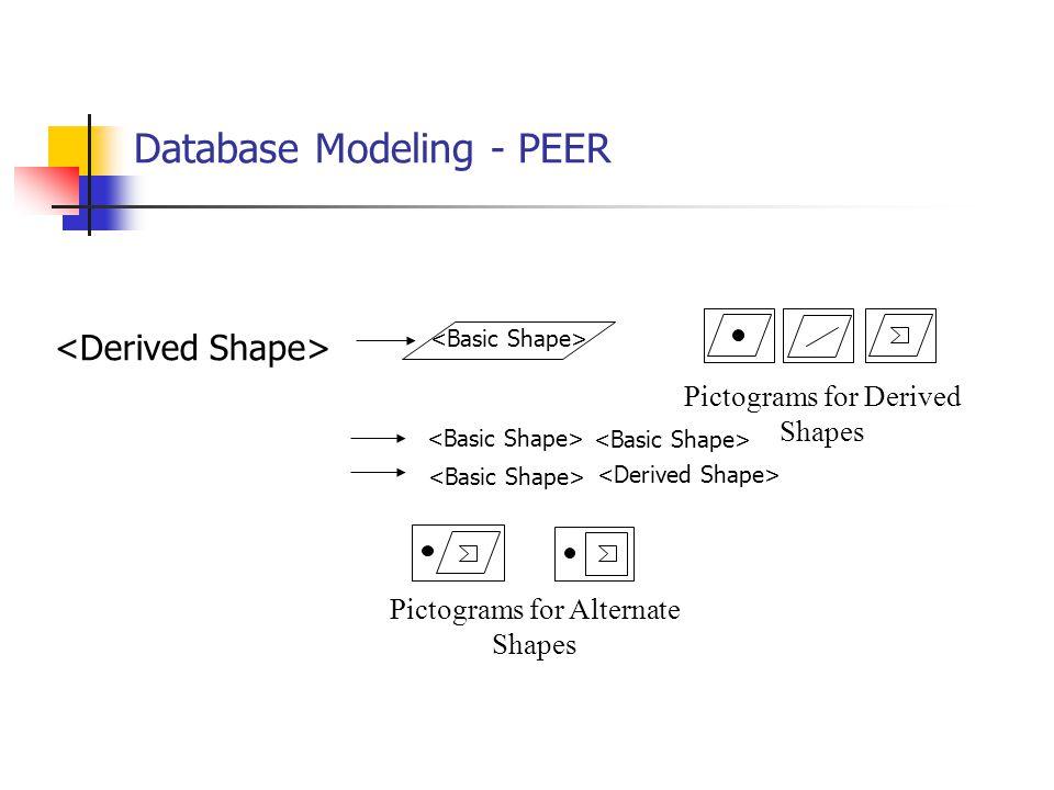 Database Modeling - PEER Pictograms for Derived Shapes Pictograms for Alternate Shapes