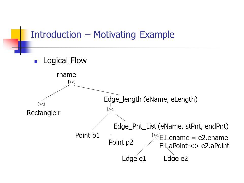 Introduction – Motivating Example Logical Flow Edge e1Edge e2 E1.ename = e2.ename E1.aPoint <> e2.aPoint Edge_Pnt_List (eName, stPnt, endPnt) Point p1