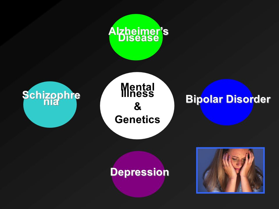 Mental Illness &Genetics Schizophre nia Bipolar Disorder Alzheimer's Disease Depression