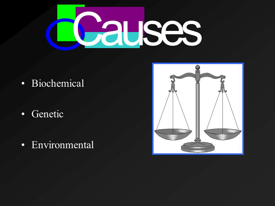 Biochemical Genetic Environmental