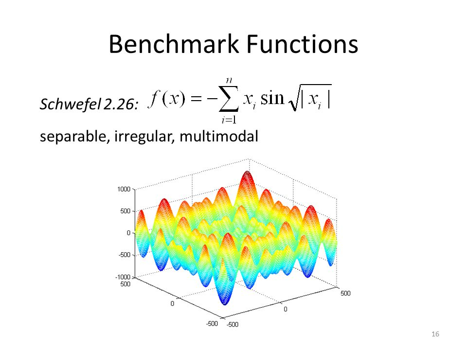 16 Benchmark Functions Schwefel 2.26: separable, irregular, multimodal