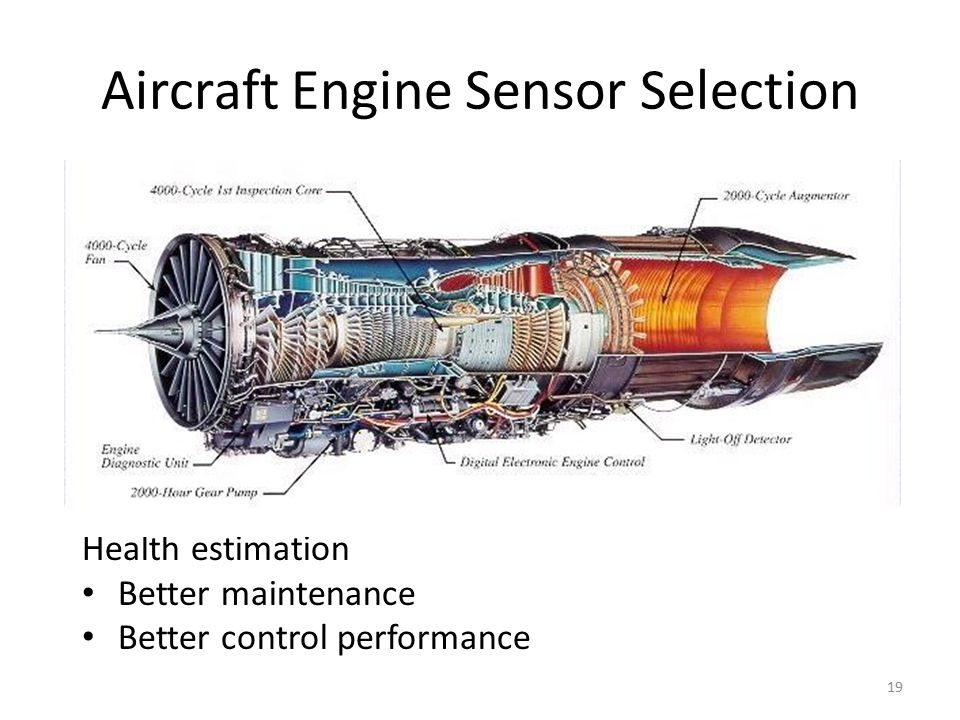 19 Aircraft Engine Sensor Selection Health estimation Better maintenance Better control performance