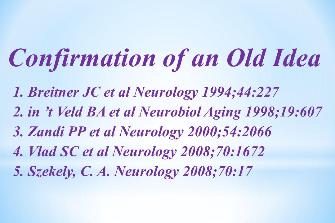 Confirmation of an Old Idea 1.Breitner JC et al Neurology 1994;44:227 2.