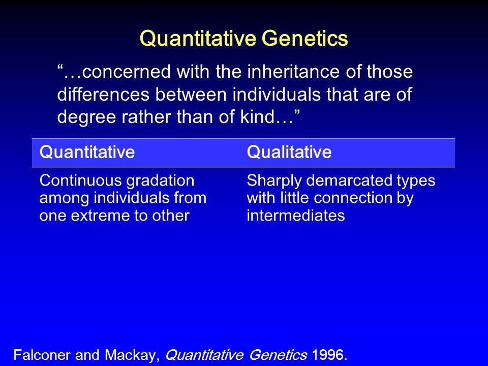 Quantitative Genetics …concerned with the inheritance of those differences between individuals that are of degree rather than of kind… QuantitativeQualitative Continuous gradation among individuals from one extreme to other Sharply demarcated types with little connection by intermediates Effects of genes are smallEffects of genes are large Falconer and Mackay, Quantitative Genetics 1996.