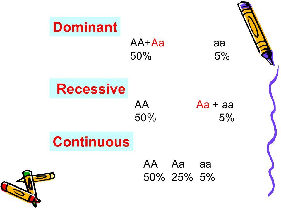 Continuous AAAaaa 50%25%5% Recessive Dominant AA+Aa aa 50%5% AA Aa + aa 50%5%