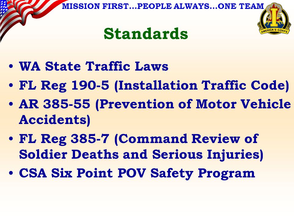 MISSION FIRST…PEOPLE ALWAYS…ONE TEAM Standards WA State Traffic Laws FL Reg 190-5 (Installation Traffic Code) AR 385-55 (Prevention of Motor Vehicle Accidents) FL Reg 385-7 (Command Review of Soldier Deaths and Serious Injuries) CSA Six Point POV Safety Program