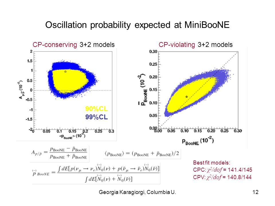 Georgia Karagiorgi, Columbia U.12 Oscillation probability expected at MiniBooNE CP-violating 3+2 modelsCP-conserving 3+2 models 90%CL 99%CL Best fit models: CPC: χ 2 /dof = 141.4/145 CPV: χ 2 /dof = 140.8/144